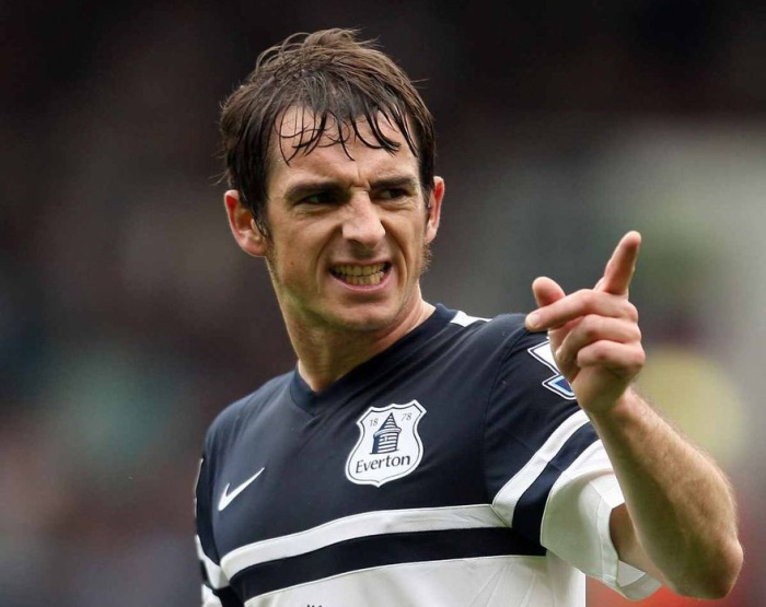 Baines points