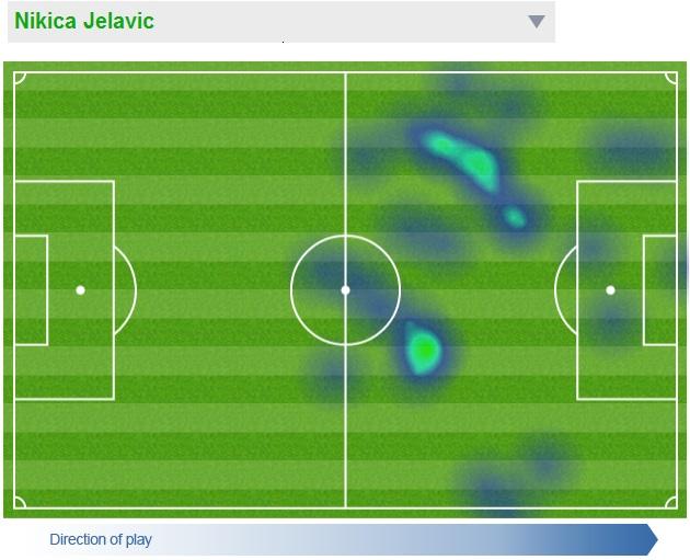 Jela Heatmap
