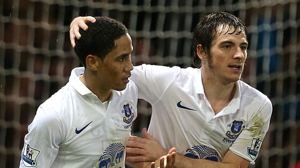 Baines and Pienaar