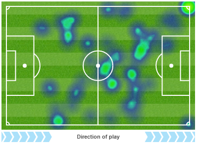barkley heatmap